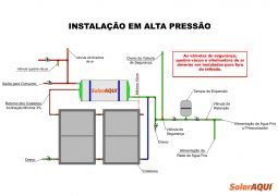 INSTALAÇÃO ALTA PRESSÃO